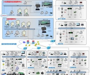 中盟科技监所安防系统