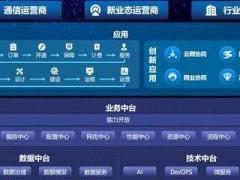 5G正式商用 浪潮全新iOSS云睿使命担当